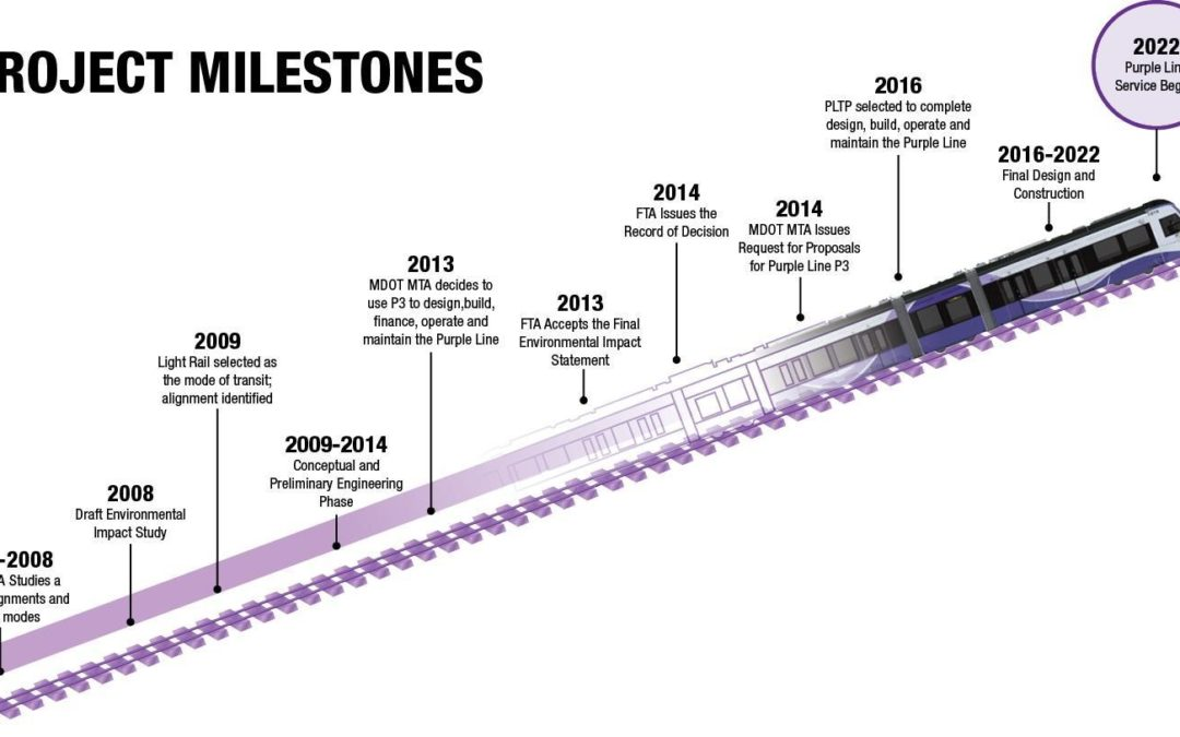 Purple Line Construction Continues in Maryland